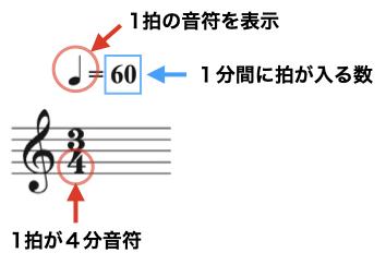 速度記号.001