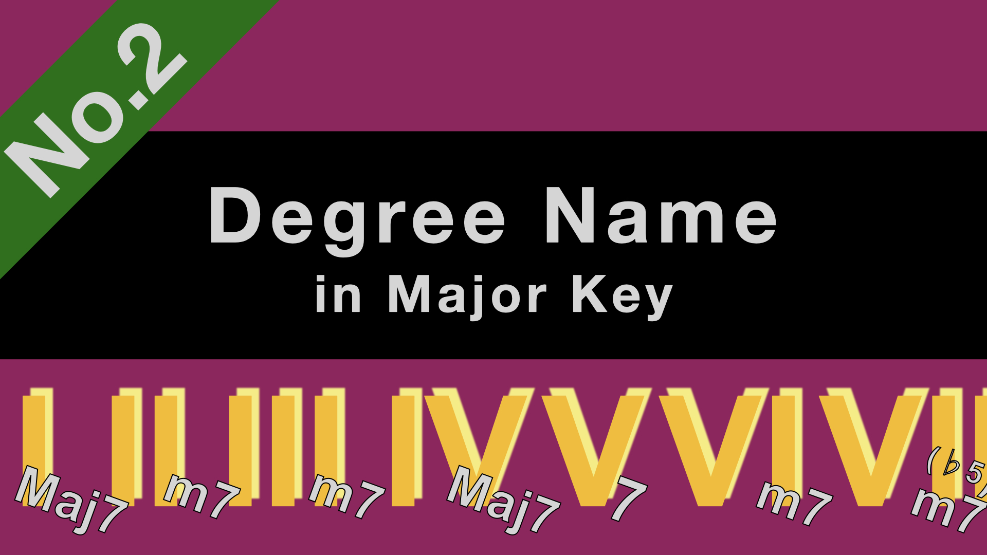 Degree Name Major