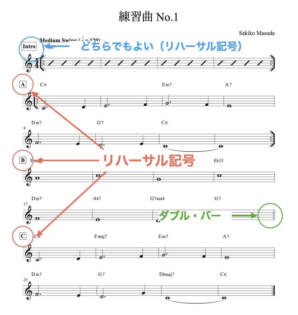 練習曲-リハーサルレター